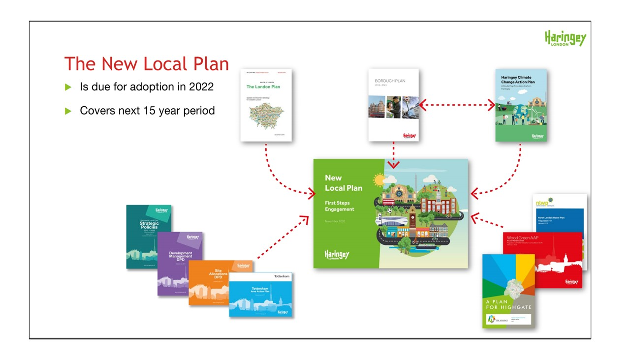 Haringey Plans and Consultations