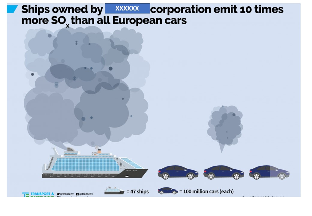 Cruise Ship emissions and pollution v2
