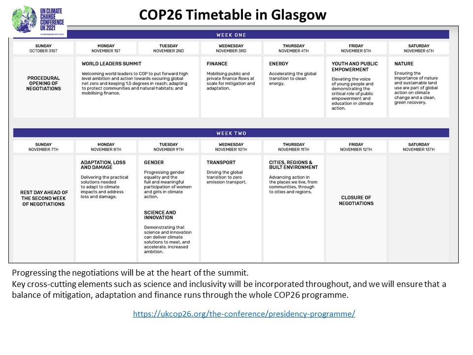 COP26 timetable