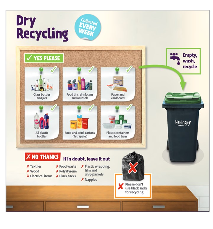 Haringey Dry Recycling