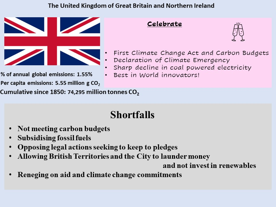 The UK's Contribution to address Climate Change